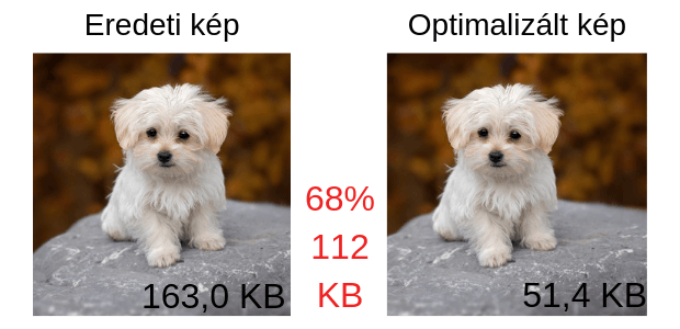 Eredeti kép vs optimalizált kép