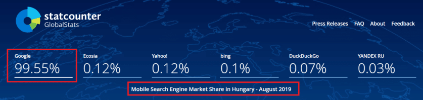 Mobil keresés statisztika a Google-ben