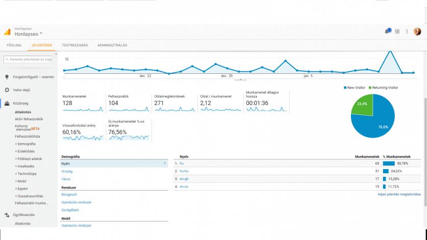 Nyítóképernyő- Google Analytics