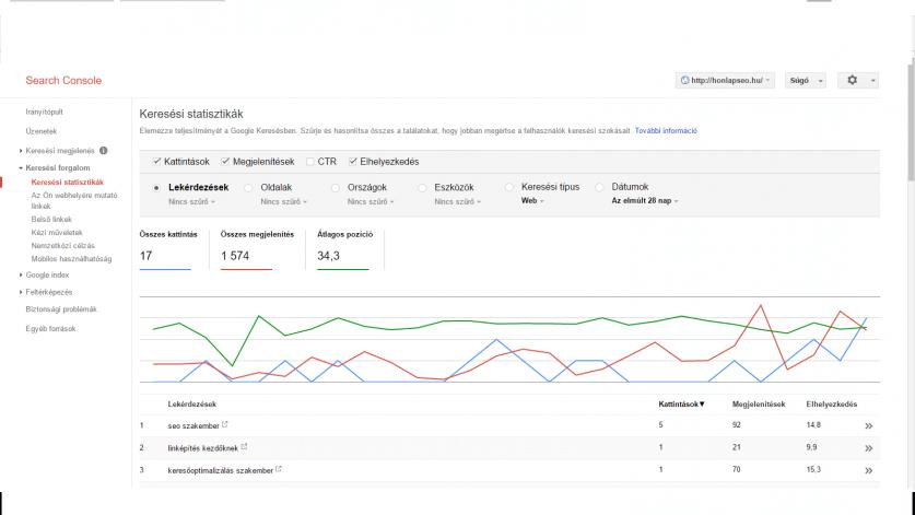 Linképítés tippek Google Webmester Eszközök