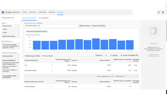 Google AdWords kulcsszó kereső eszköz.
