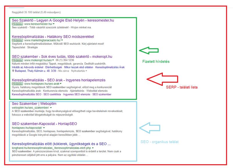Keresőoptimalizálás-SERP- találati lista