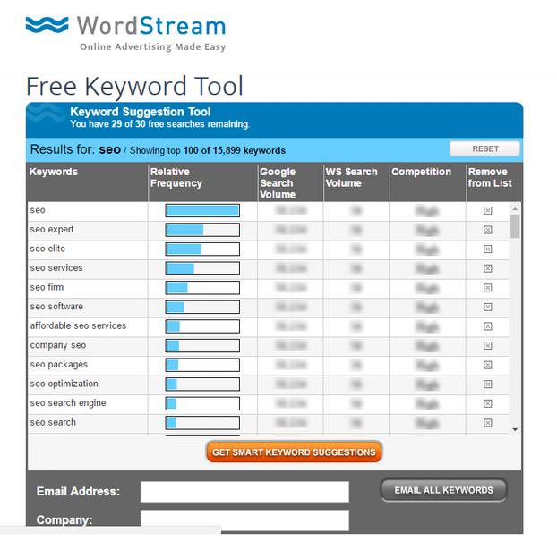 WordStream's kulcsszó kereső eszköz